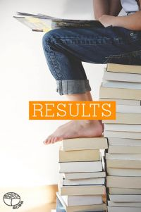 School Curriculum and Standards Authority | Blog